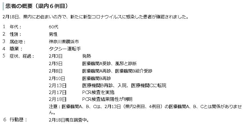 横浜市のコロナウィルス感染者の情報(神奈川県のホームページから引用)