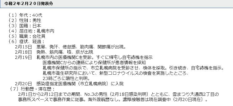 北海道札幌市のコロナウィルス感染者の情報(北海道のホームページから引用)